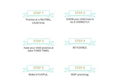 Steps of Role-playing