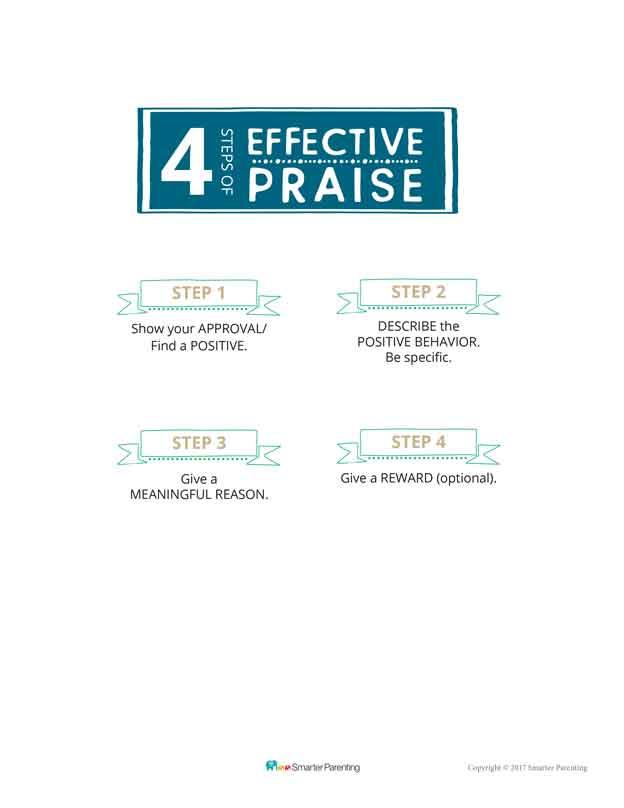 Steps of the behavior skill Effective Praise